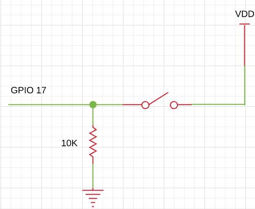 Elixir Circuits - GPIO — circuits_gpio v0 4 1