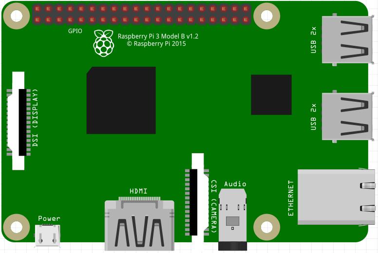 Raspberry Pi 3 Model B / B+ — robotica_rpi3 v1 8 1